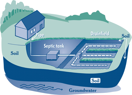 septic service in NJ