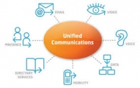 Alteva on Unified Communications